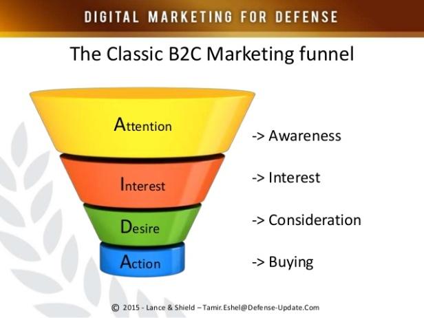 marketing_digital_hibert_coca
